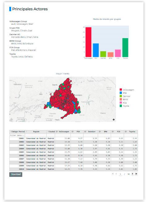 Tesela Report